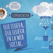Que llueva, que llueva en la Web Social