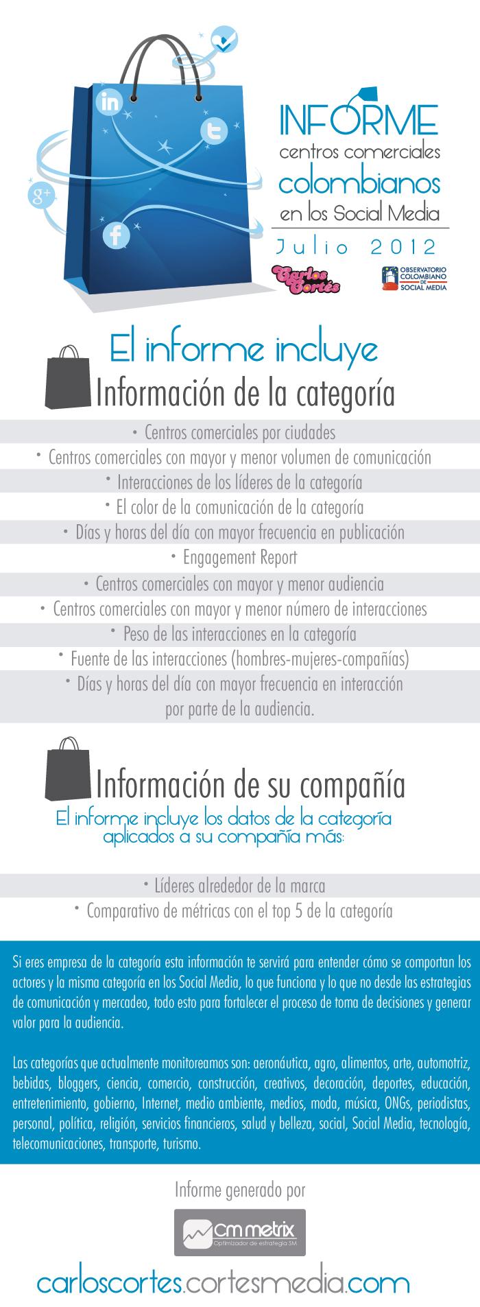 informe-centros-comerciales-colombia-social-media1