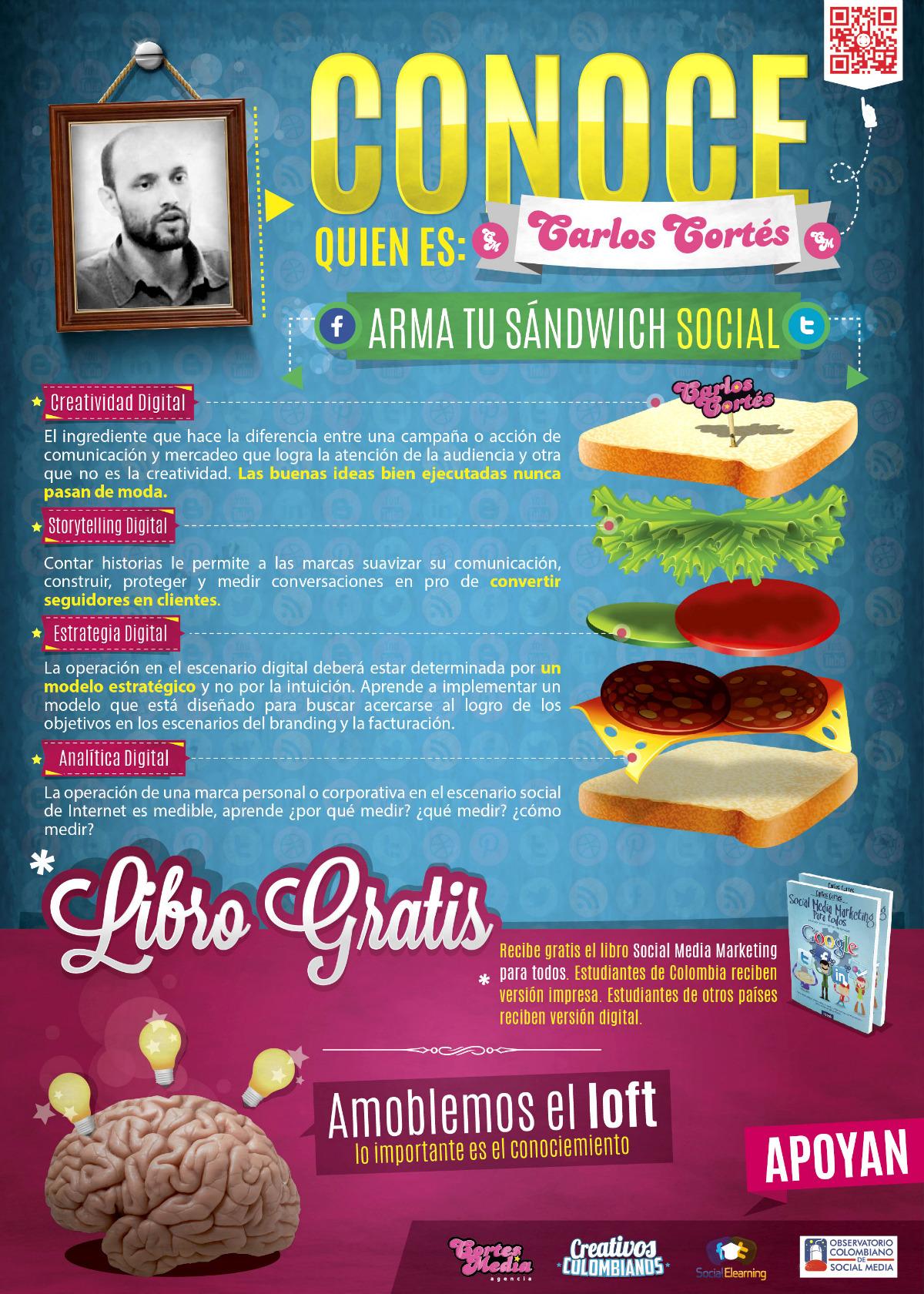 Curso Social Media Marketing Carlso Cortés
