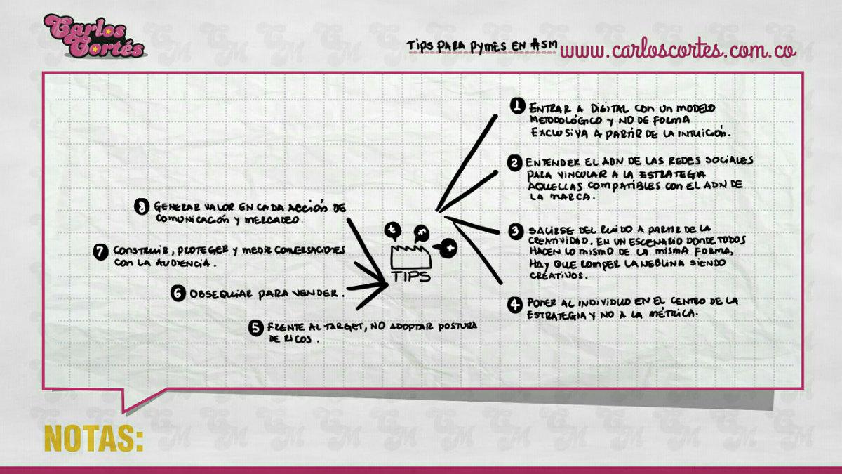 8-tips-para-pymes-en-social-media-carlos-cortes