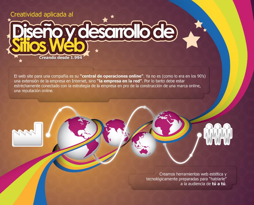 Diseño de páginas web Pereira