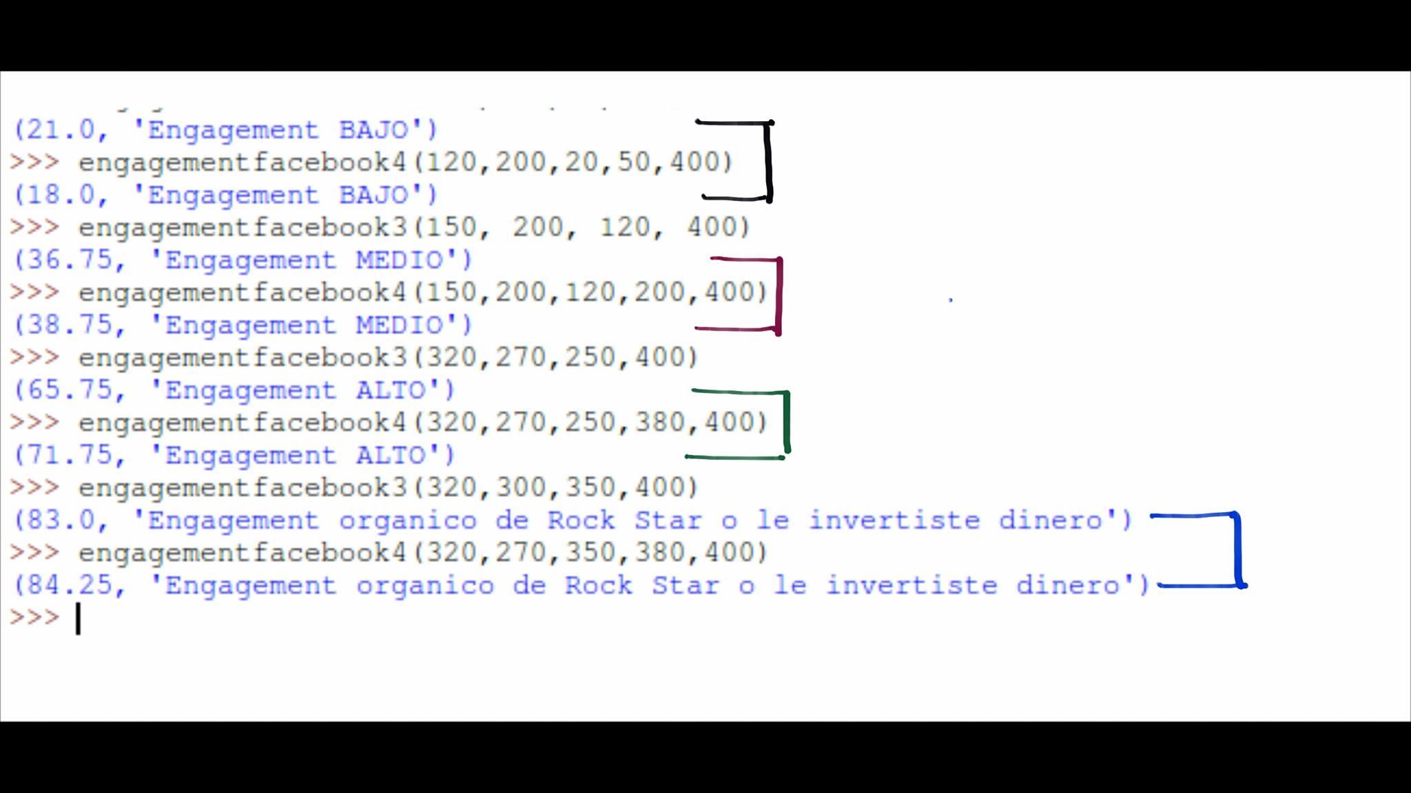 carlos-cortes-formulas-engagement-redes-sociales-facebook