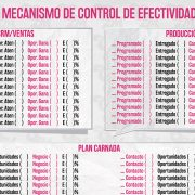 Mecanismo de control de efectividad