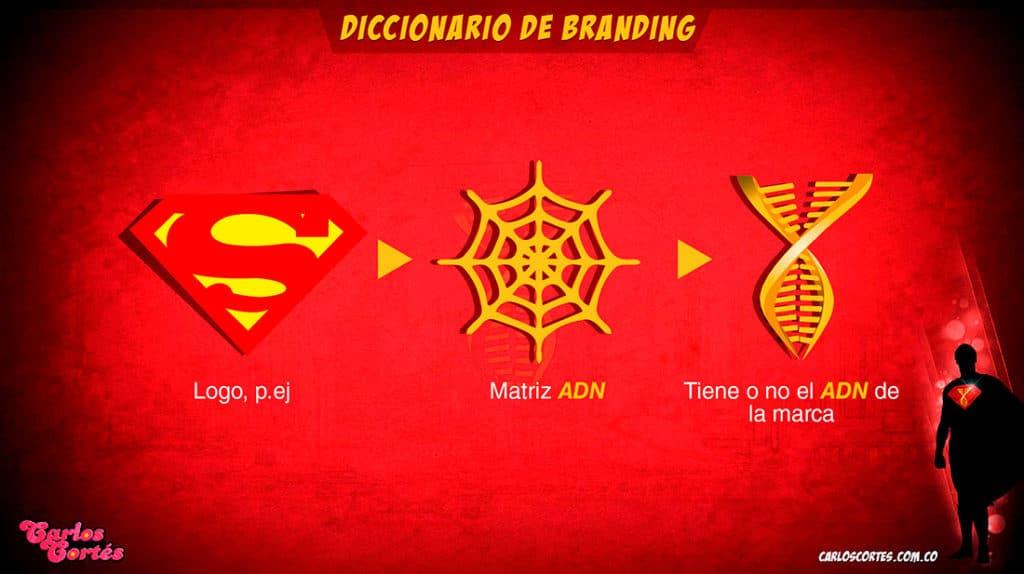 Matriz ADN de marca Telaraña