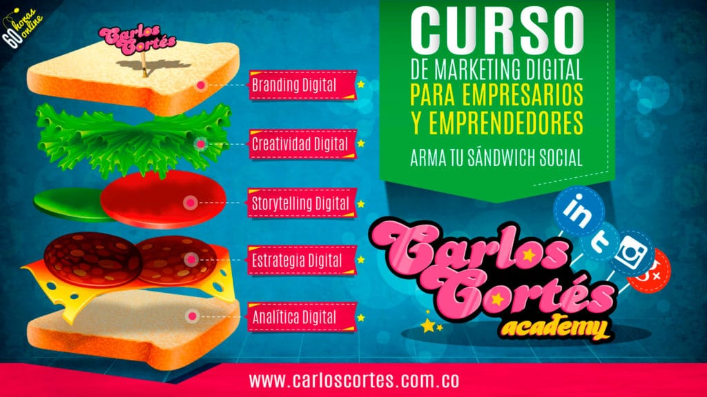 Curso de marketing digital para empresarios