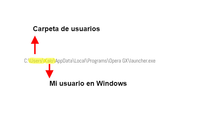 ¿Cómo crear varios perfiles de usuario en Opera Browser?